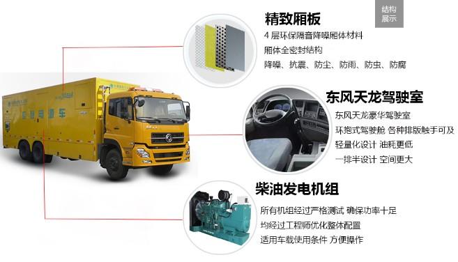 东风天龙后双桥100-800KW应急电源车整车零部件功能介绍