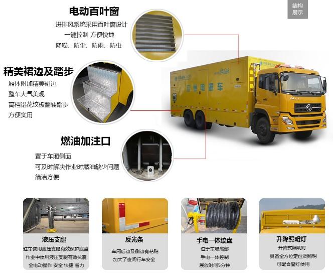 东风天龙前四后八100-1000KW应急电源车整车零部件功能介绍